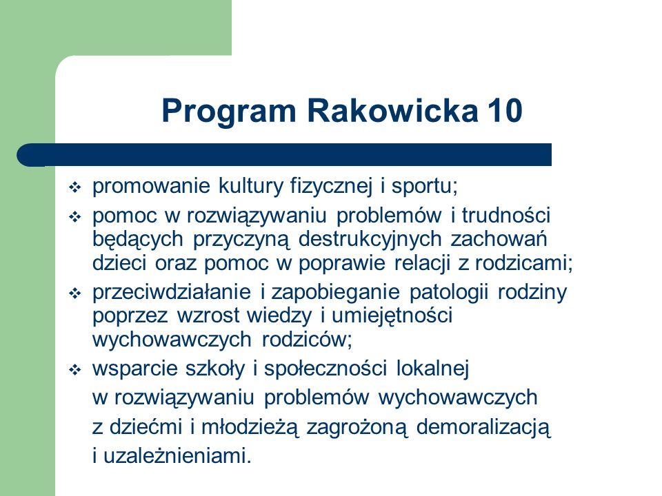 Program Rakowicka 10 promowanie kultury fizycznej i sportu;