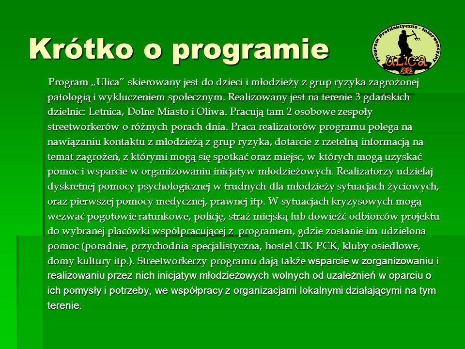 Krótko o programie