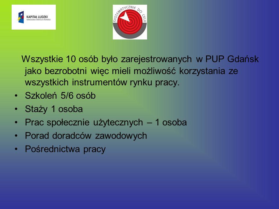 Wszystkie 10 osób było zarejestrowanych w PUP Gdańsk jako bezrobotni więc mieli możliwość korzystania ze wszystkich instrumentów rynku pracy.