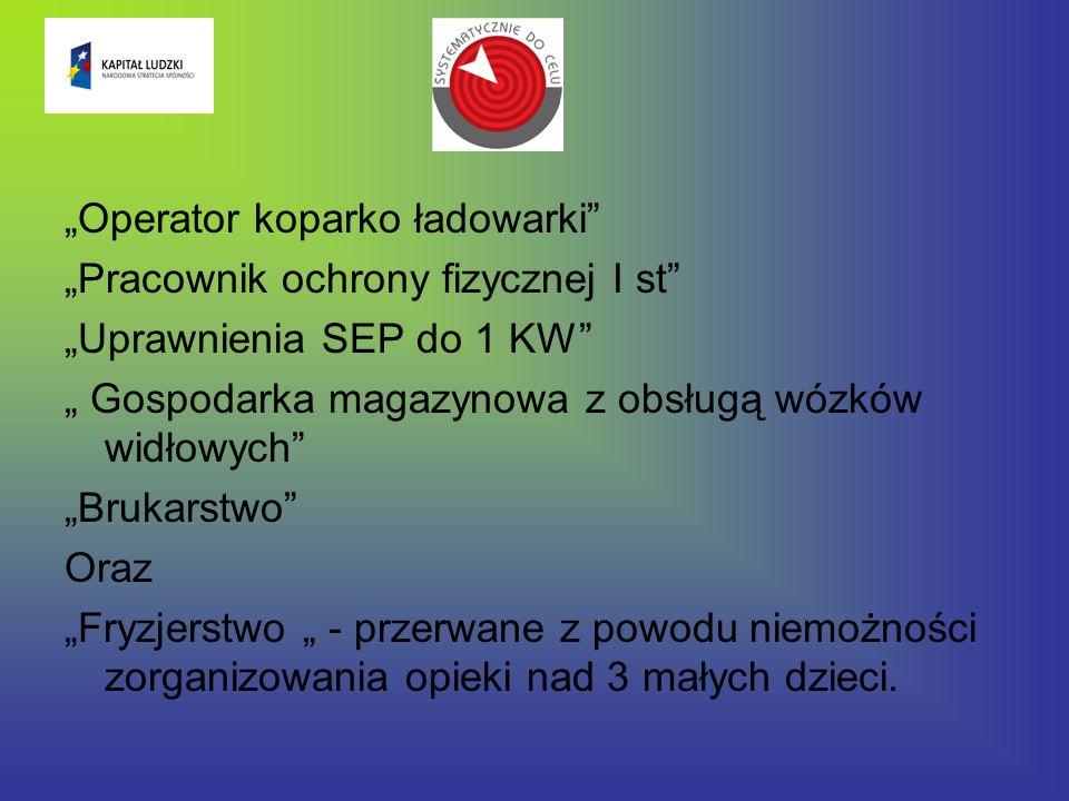 """""""Operator koparko ładowarki"""