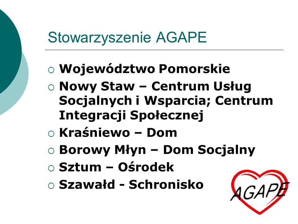 Stowarzyszenie AGAPE Województwo Pomorskie