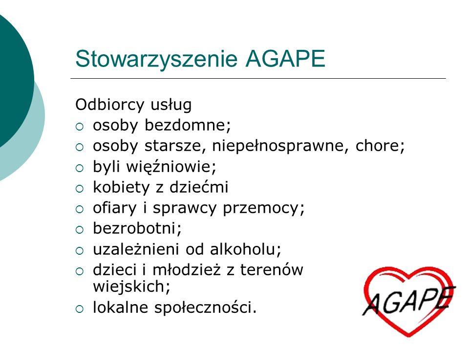 Stowarzyszenie AGAPE Odbiorcy usług osoby bezdomne;