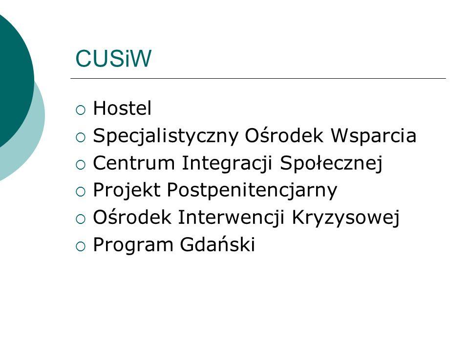 CUSiW Hostel Specjalistyczny Ośrodek Wsparcia