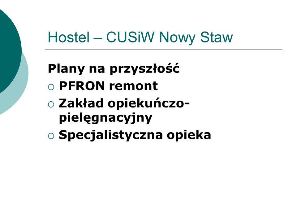 Hostel – CUSiW Nowy Staw