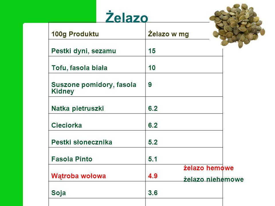 Żelazo 100g Produktu Żelazo w mg Pestki dyni, sezamu 15