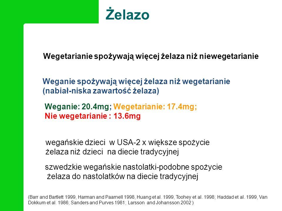 Żelazo Weganie spożywają więcej żelaza niż wegetarianie
