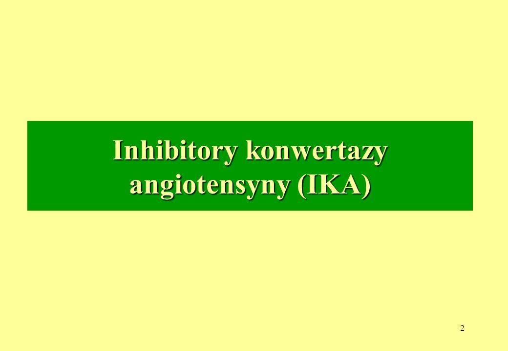 Inhibitory konwertazy angiotensyny (IKA)