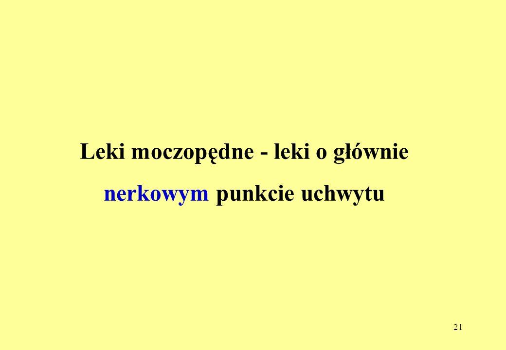 Leki moczopędne - leki o głównie nerkowym punkcie uchwytu
