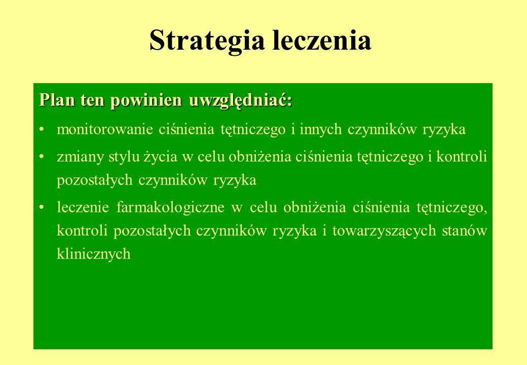 Strategia leczenia Plan ten powinien uwzględniać: