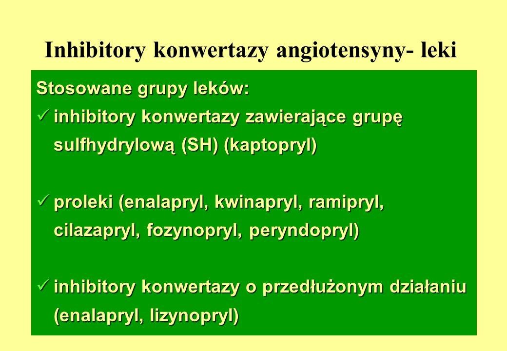Inhibitory konwertazy angiotensyny- leki