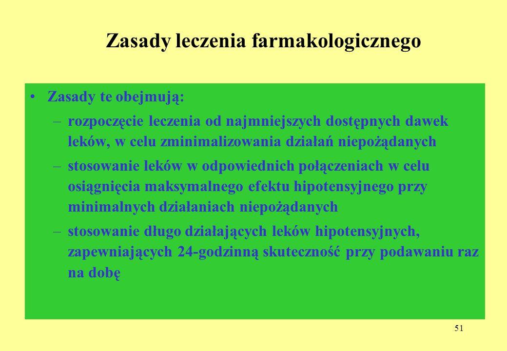 Zasady leczenia farmakologicznego