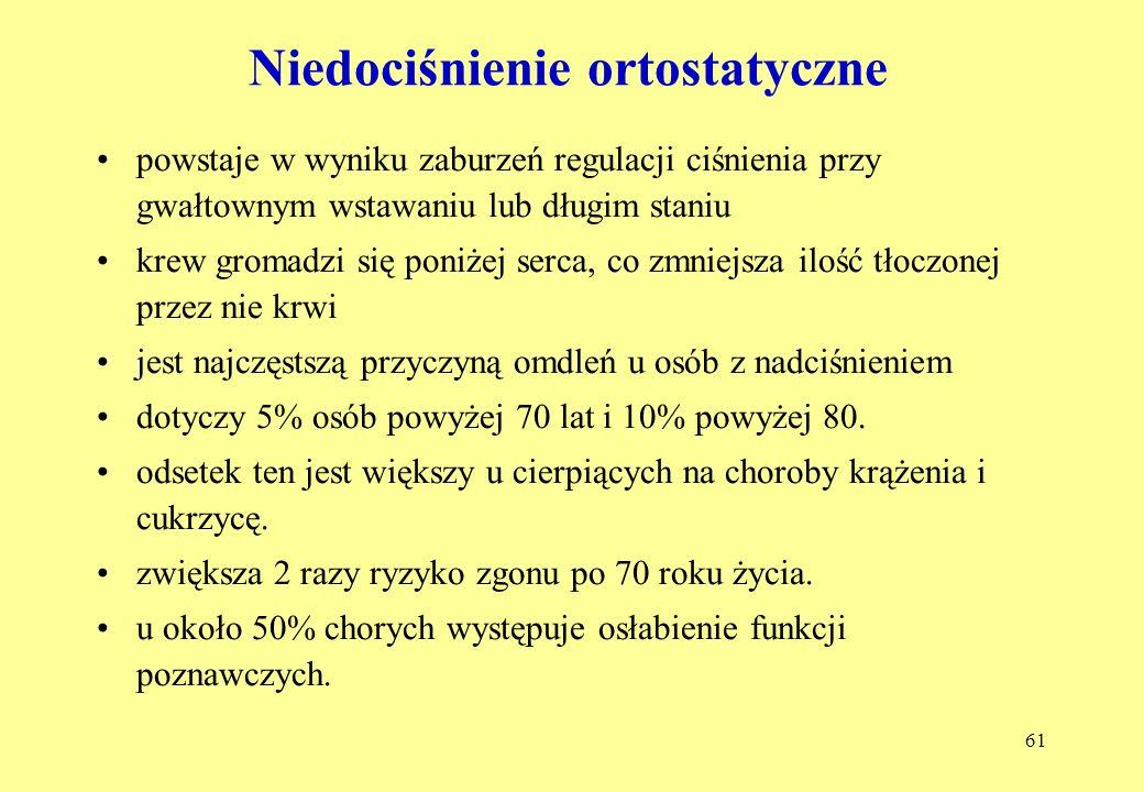 Niedociśnienie ortostatyczne