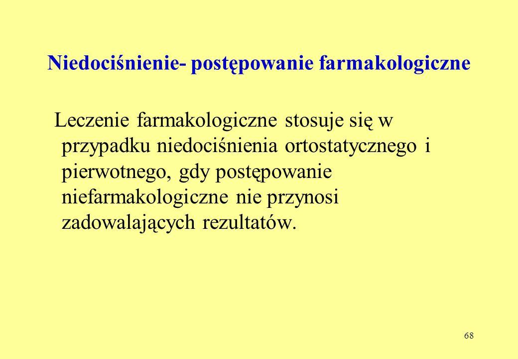 Niedociśnienie- postępowanie farmakologiczne