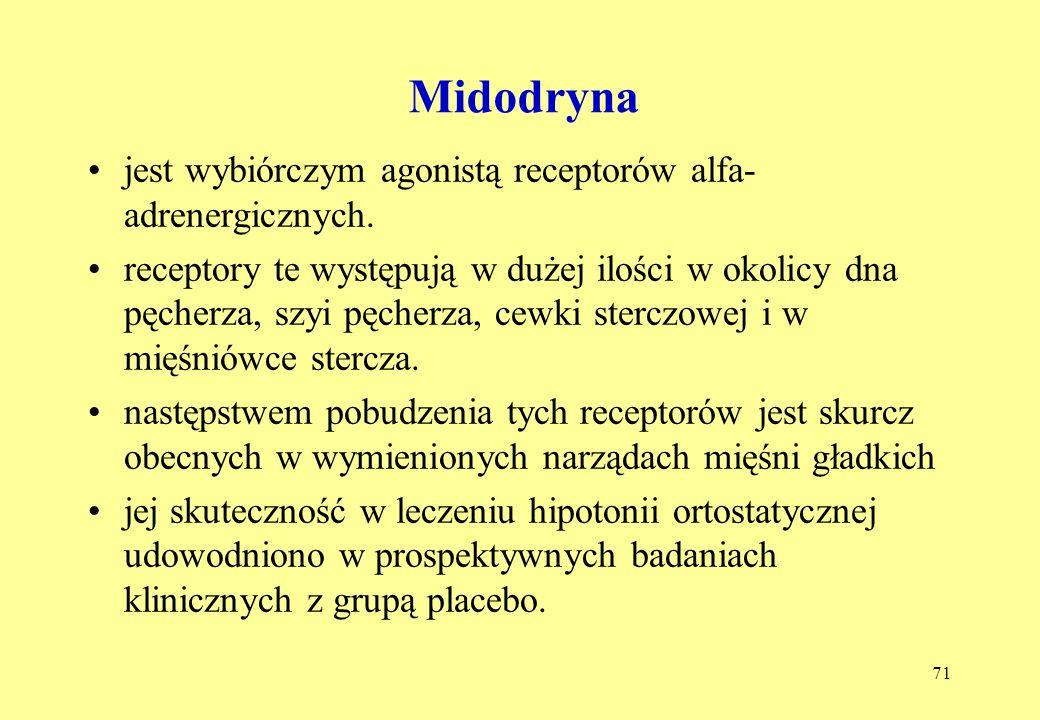 Midodryna jest wybiórczym agonistą receptorów alfa-adrenergicznych.