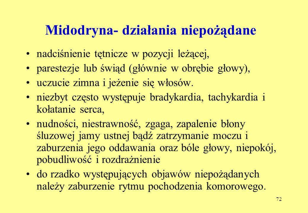 Midodryna- działania niepożądane