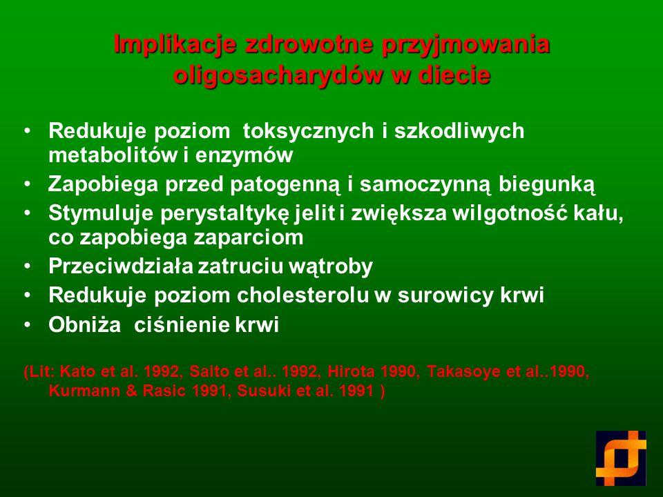 Implikacje zdrowotne przyjmowania oligosacharydów w diecie