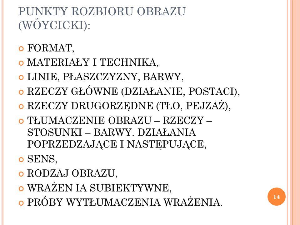 PUNKTY ROZBIORU OBRAZU (WÓYCICKI):