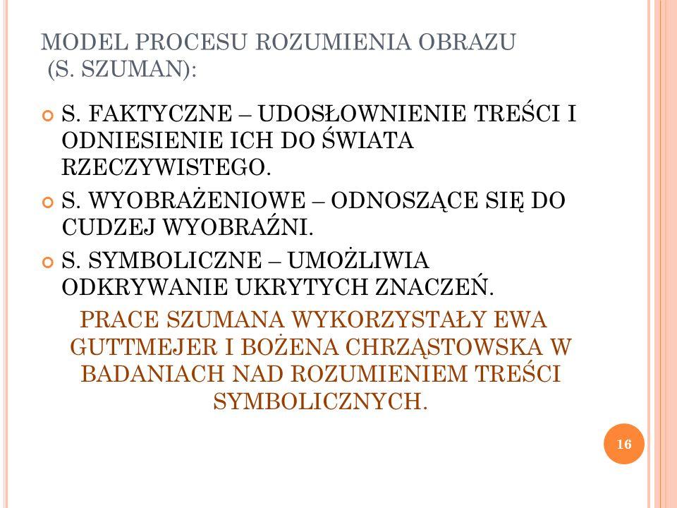 MODEL PROCESU ROZUMIENIA OBRAZU (S. SZUMAN):