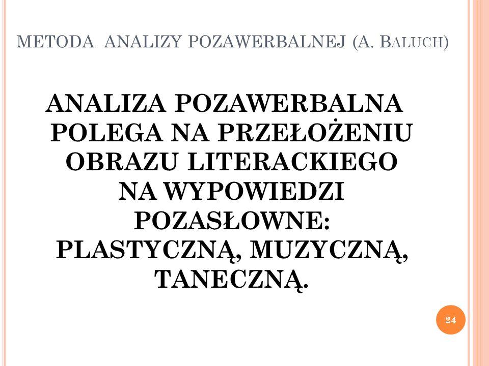 METODA ANALIZY POZAWERBALNEJ (A. Baluch)