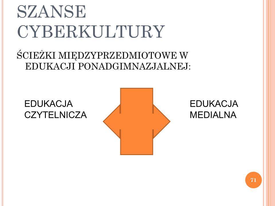 SZANSE CYBERKULTURYŚCIEŻKI MIĘDZYPRZEDMIOTOWE W EDUKACJI PONADGIMNAZJALNEJ: EDUKACJA. CZYTELNICZA.