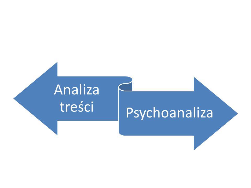 Analiza treści Psychoanaliza