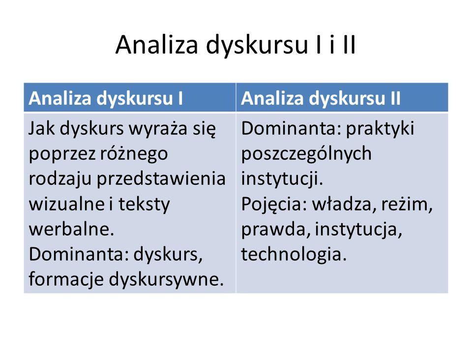 Analiza dyskursu I i II Analiza dyskursu I Analiza dyskursu II