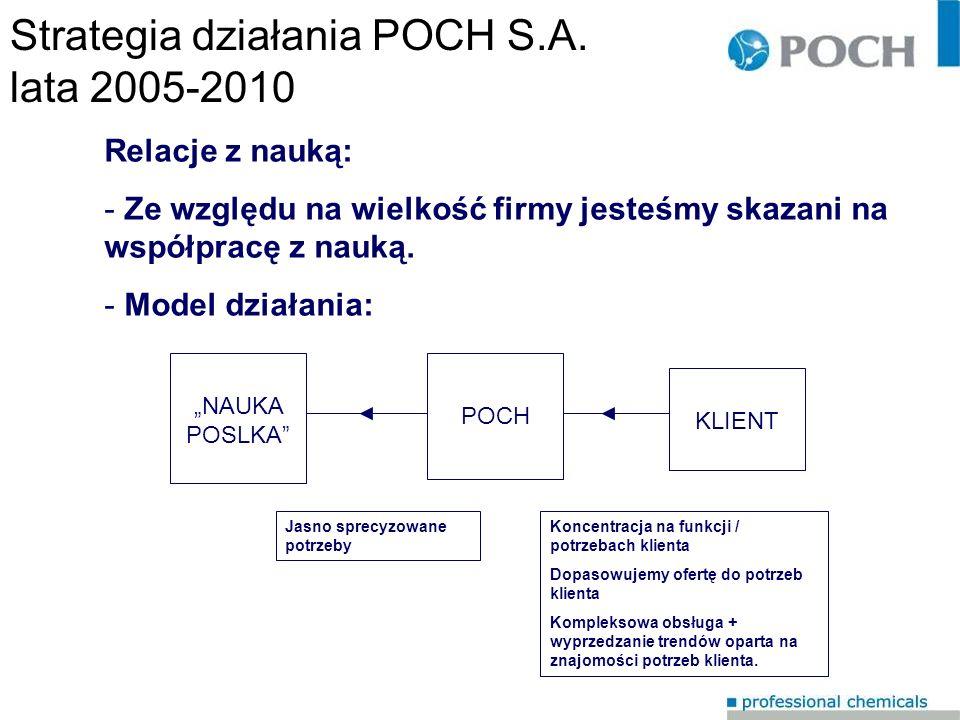 Strategia działania POCH S.A. lata 2005-2010