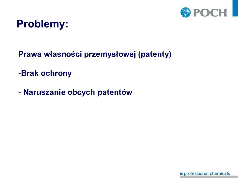 Problemy: Prawa własności przemysłowej (patenty) Brak ochrony
