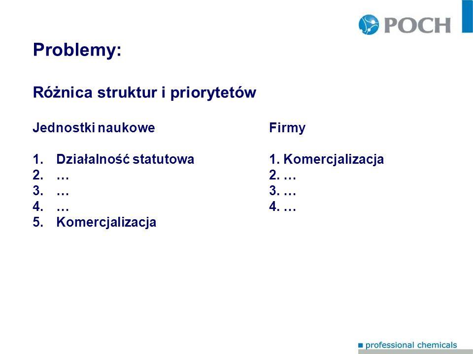 Problemy: Różnica struktur i priorytetów Jednostki naukowe Firmy