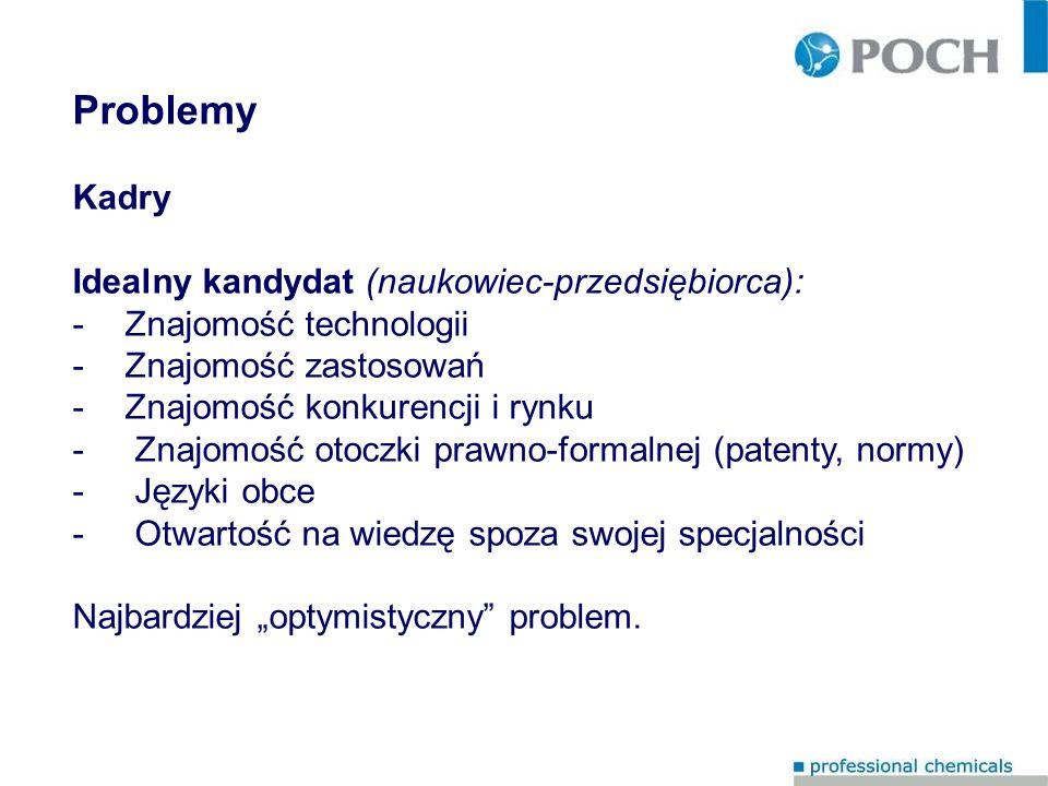 Problemy Kadry Idealny kandydat (naukowiec-przedsiębiorca):