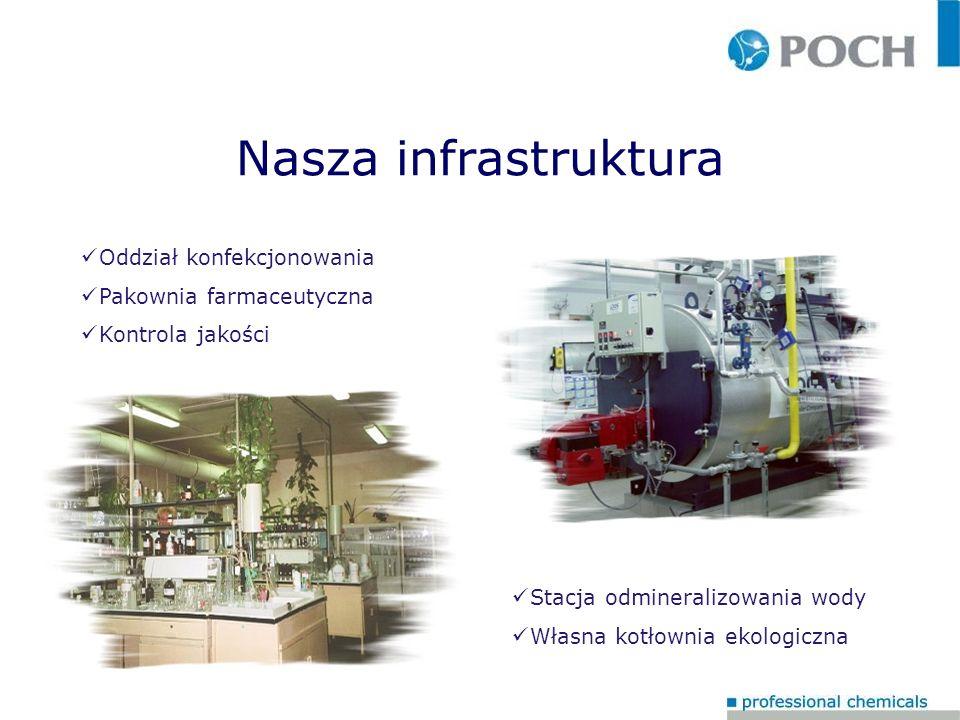 Nasza infrastruktura Oddział konfekcjonowania Pakownia farmaceutyczna