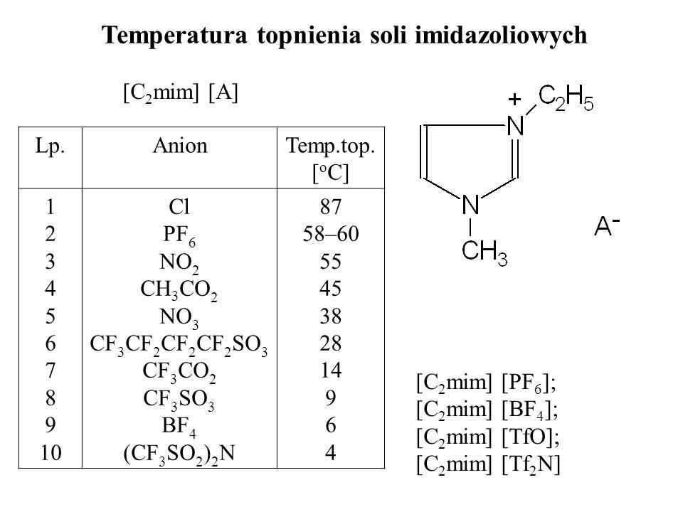 Temperatura topnienia soli imidazoliowych