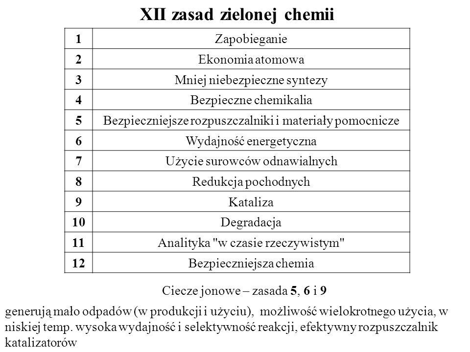 XII zasad zielonej chemii