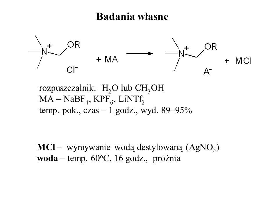 Badania własne rozpuszczalnik: H2O lub CH3OH MA = NaBF4, KPF6, LiNTf2