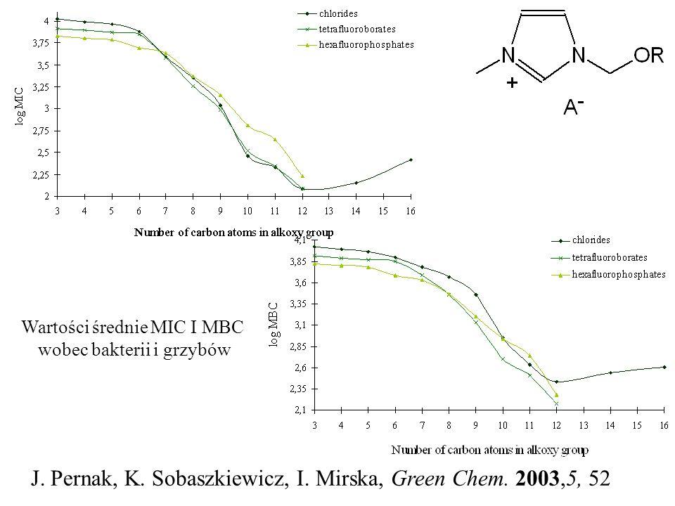 J. Pernak, K. Sobaszkiewicz, I. Mirska, Green Chem. 2003,5, 52