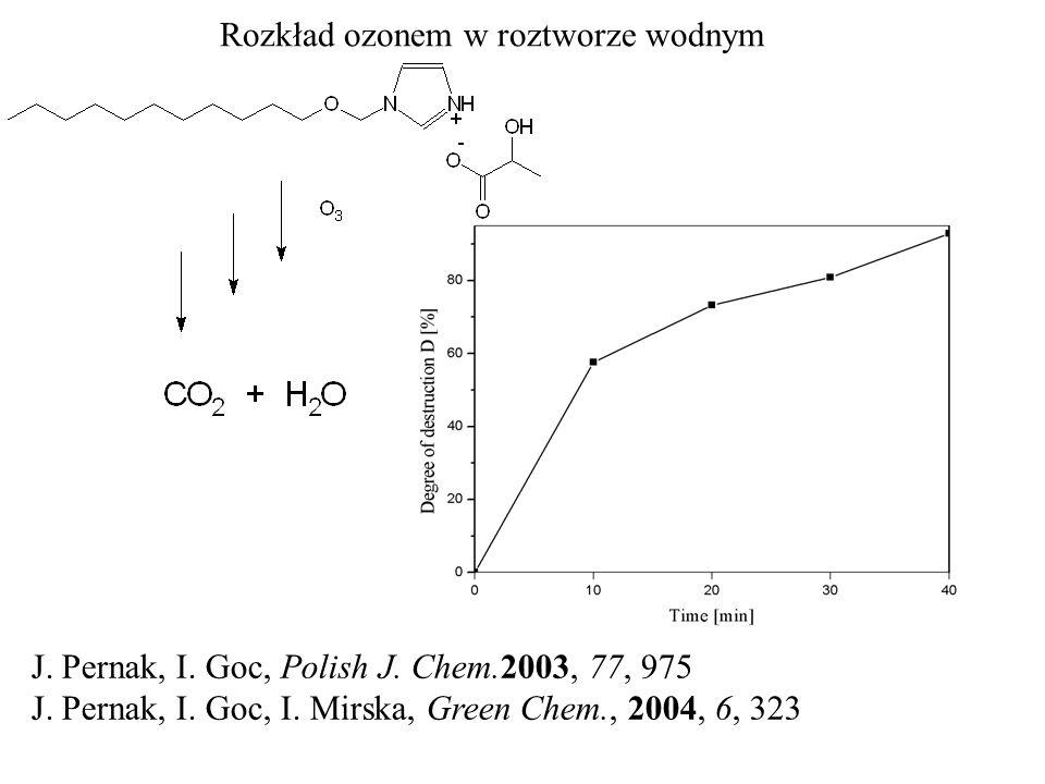 Rozkład ozonem w roztworze wodnym
