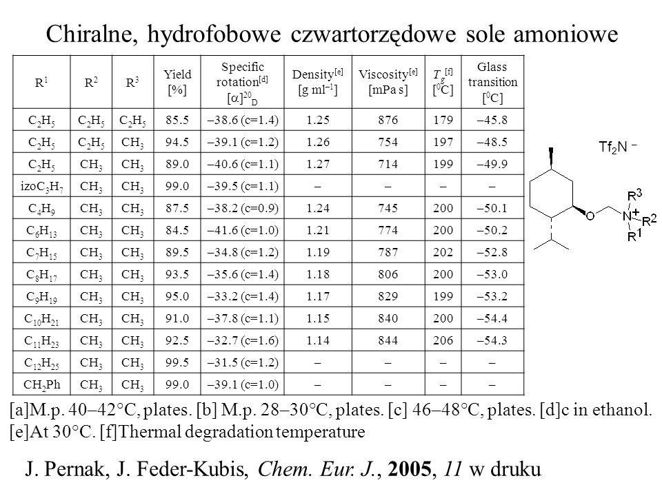 Chiralne, hydrofobowe czwartorzędowe sole amoniowe