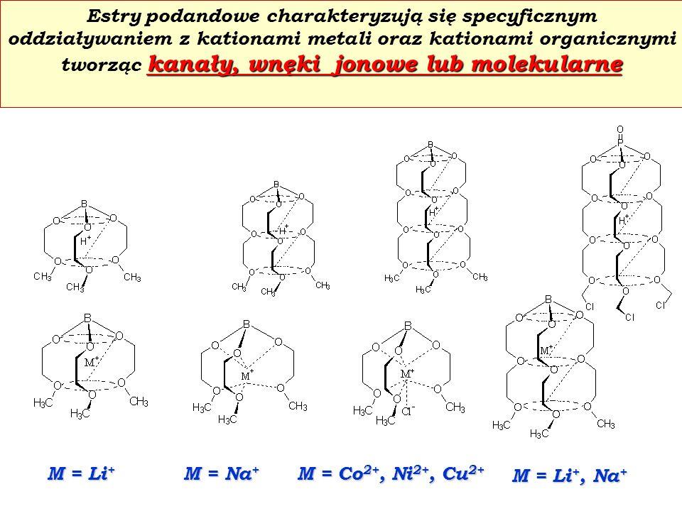 Estry podandowe charakteryzują się specyficznym oddziaływaniem z kationami metali oraz kationami organicznymi tworząc kanały, wnęki jonowe lub molekularne