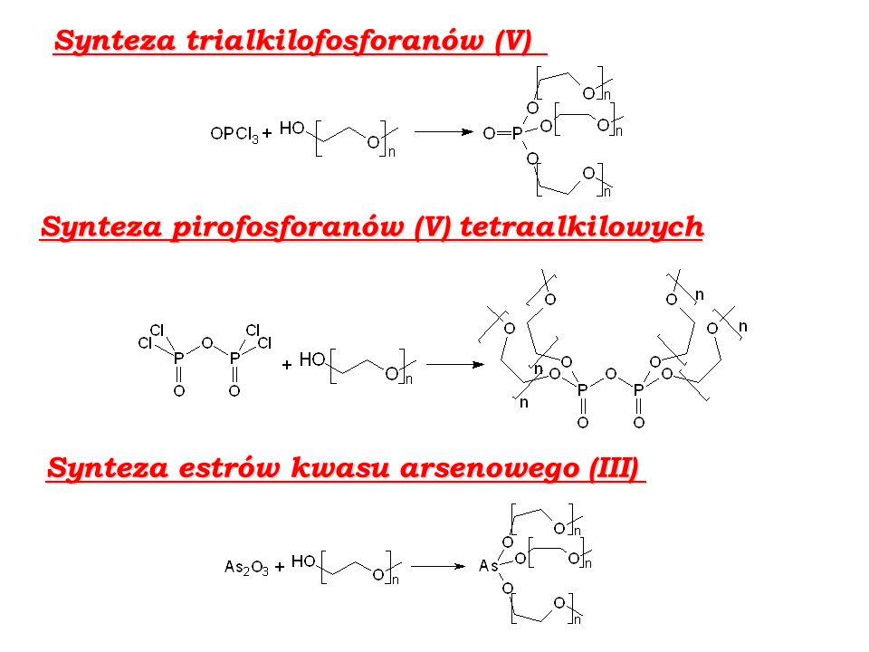 Synteza trialkilofosforanów (V)