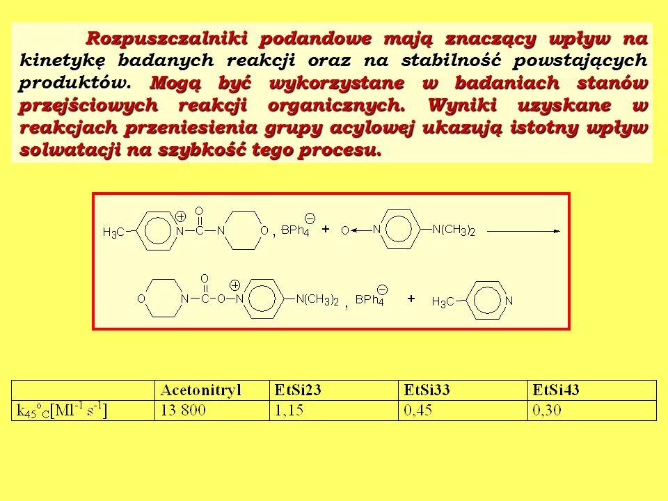 Rozpuszczalniki podandowe mają znaczący wpływ na kinetykę badanych reakcji oraz na stabilność powstających produktów.