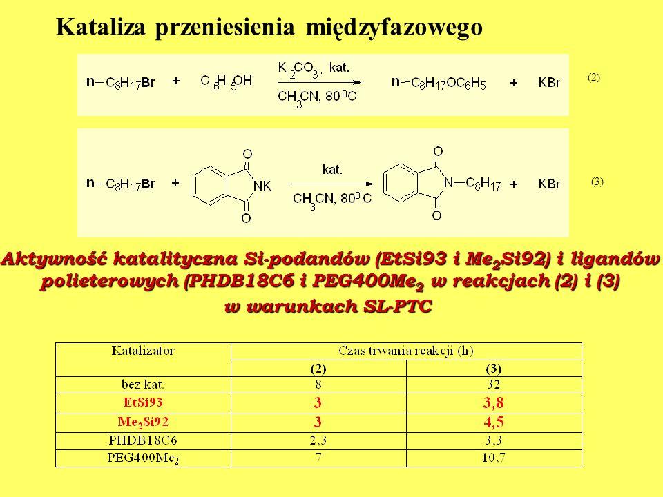 Kataliza przeniesienia międzyfazowego