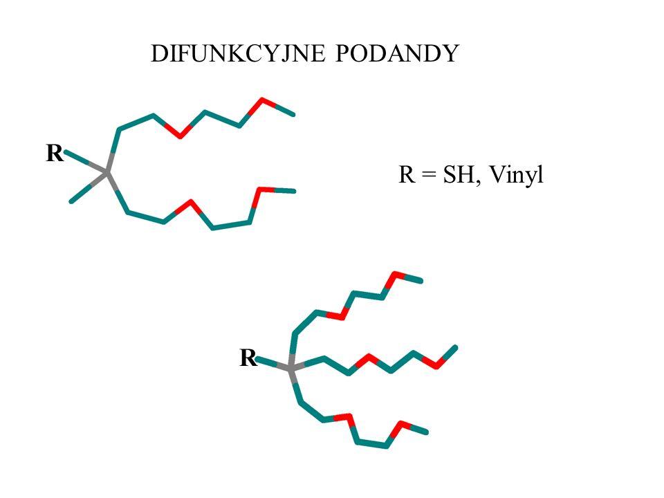 DIFUNKCYJNE PODANDY R R = SH, Vinyl R