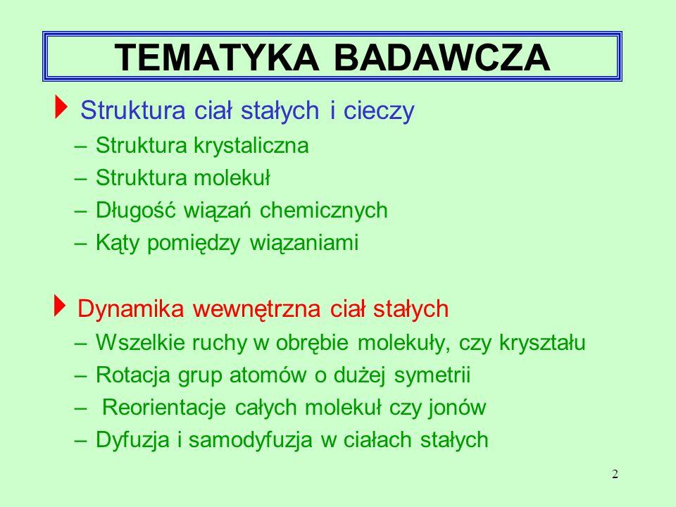 TEMATYKA BADAWCZA Struktura ciał stałych i cieczy