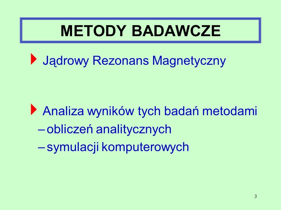 METODY BADAWCZE Jądrowy Rezonans Magnetyczny