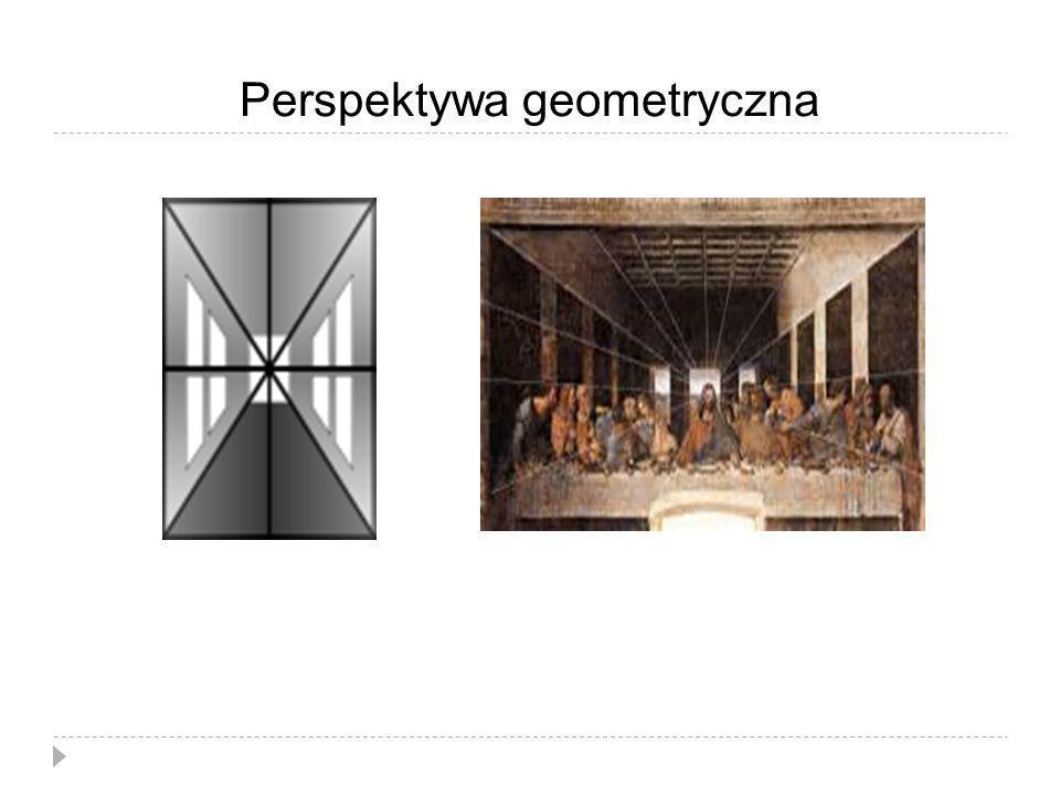 Perspektywa geometryczna