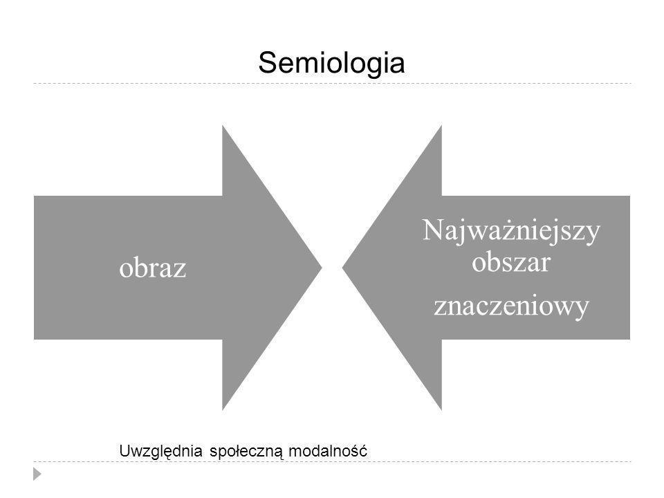 Semiologia Uwzględnia społeczną modalność obraz Najważniejszy obszar