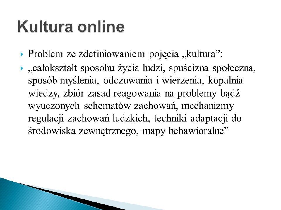 """Kultura online Problem ze zdefiniowaniem pojęcia """"kultura :"""
