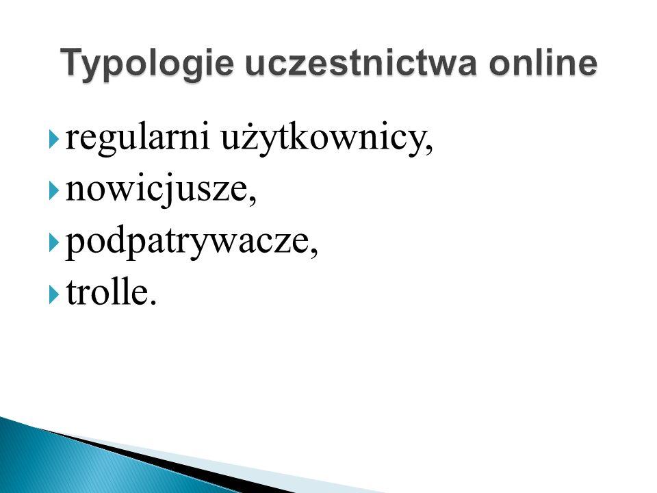 Typologie uczestnictwa online