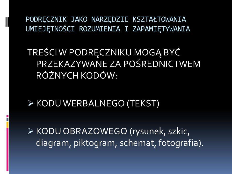 KODU WERBALNEGO (TEKST)
