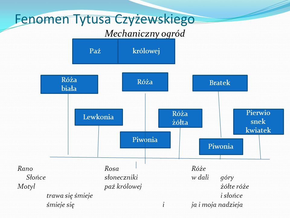 Fenomen Tytusa Czyżewskiego